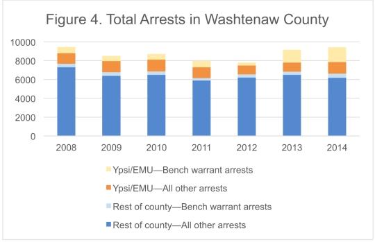 warrants.2